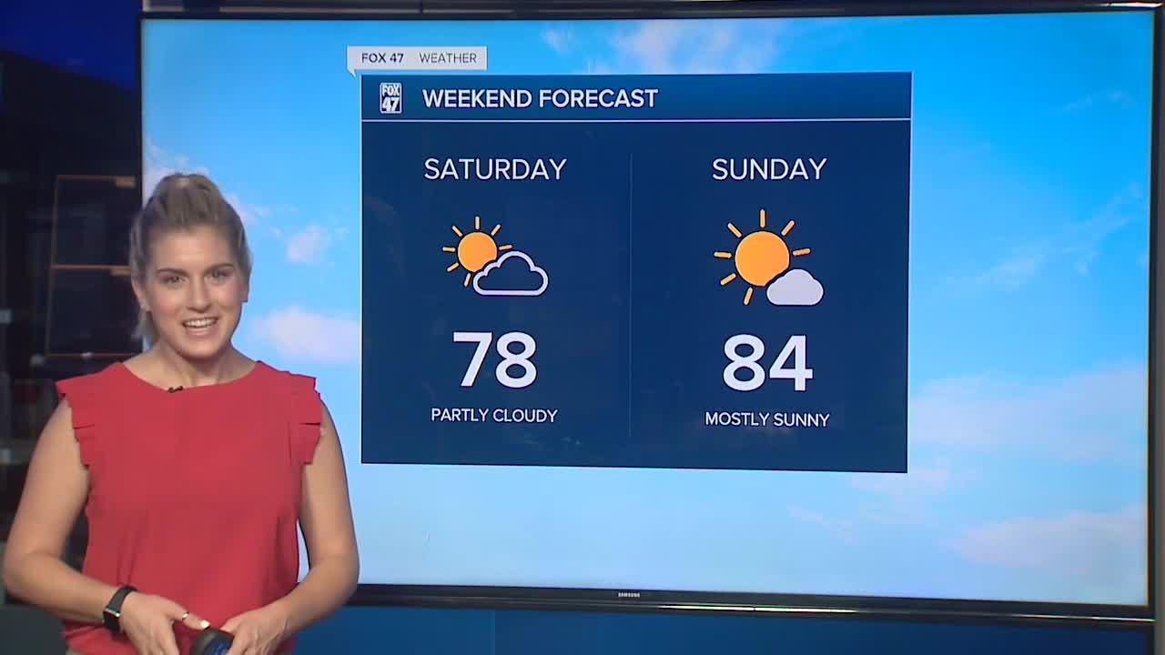 Today's Forecast: Mostly sunny, cooler, less humid