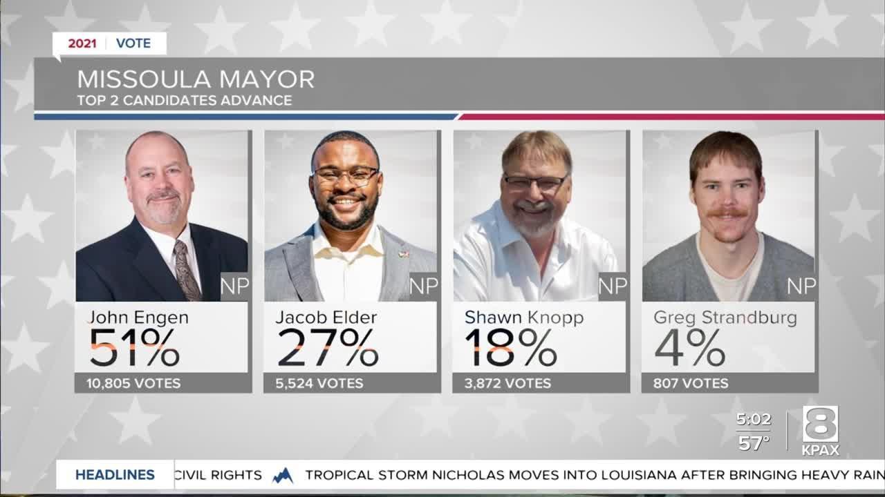 Engen, Elder to face off in Missoula mayor race