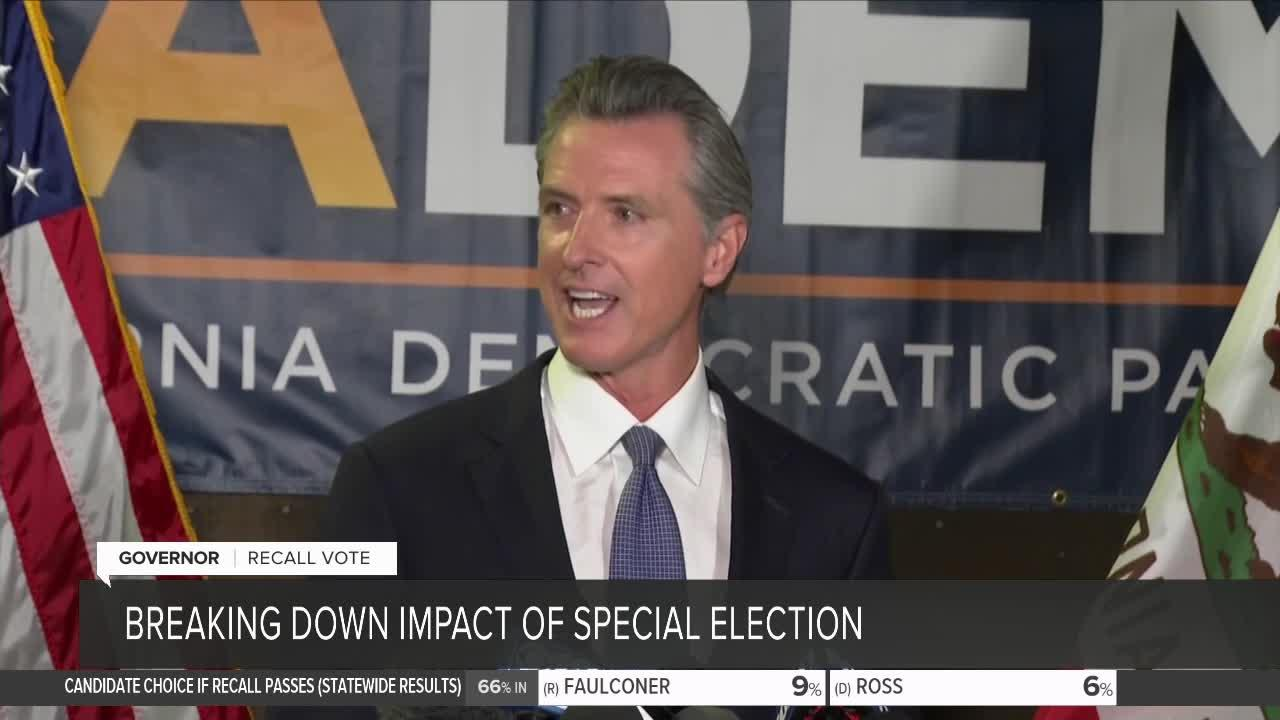 Breaking down the impact of the California recall election