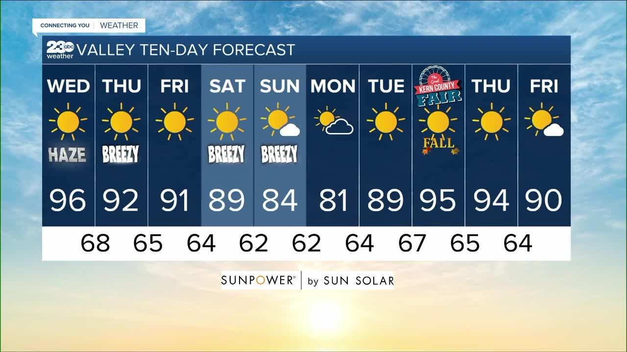 23ABC Weather for Wednesday, September 15, 2021