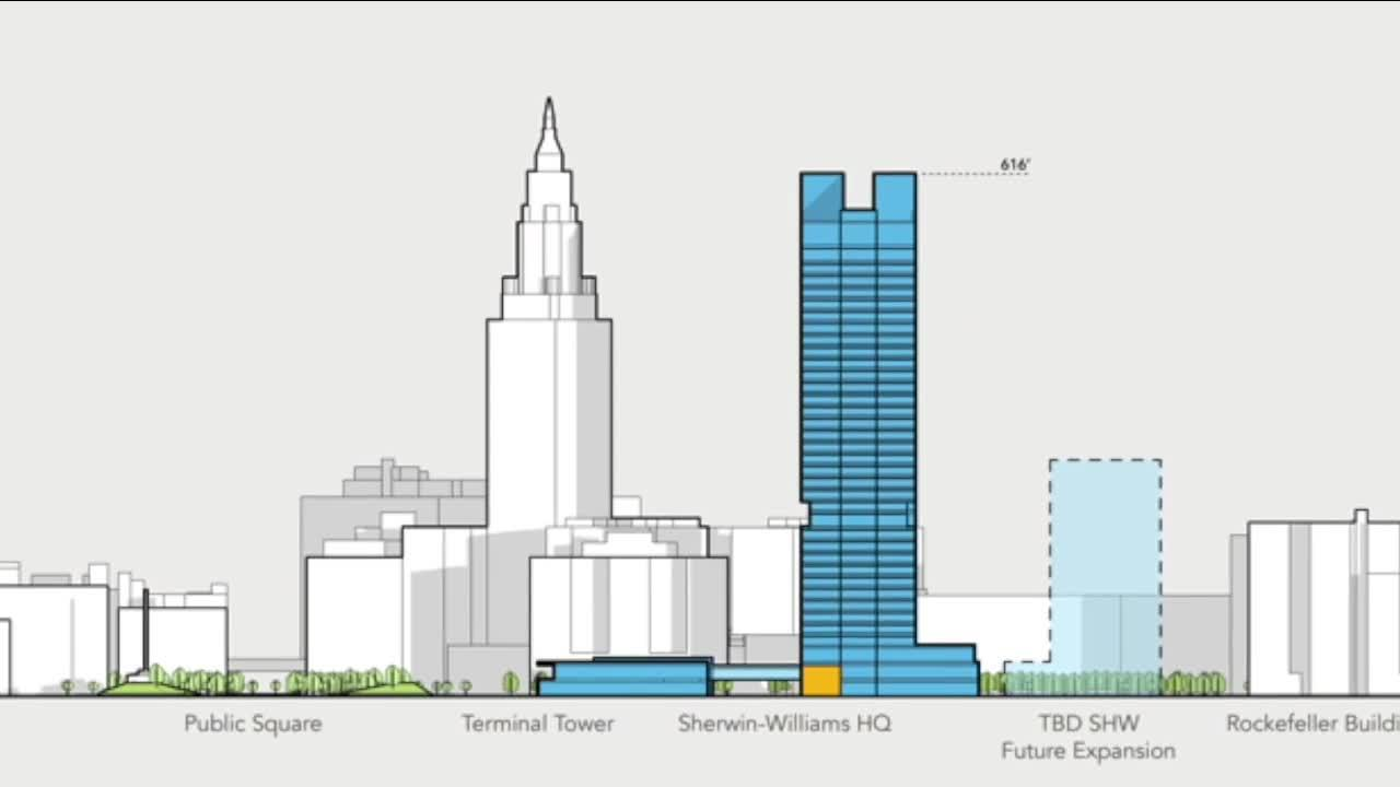 Planning commission approves Sherwin-Williams designs for tower, garage, pavilion