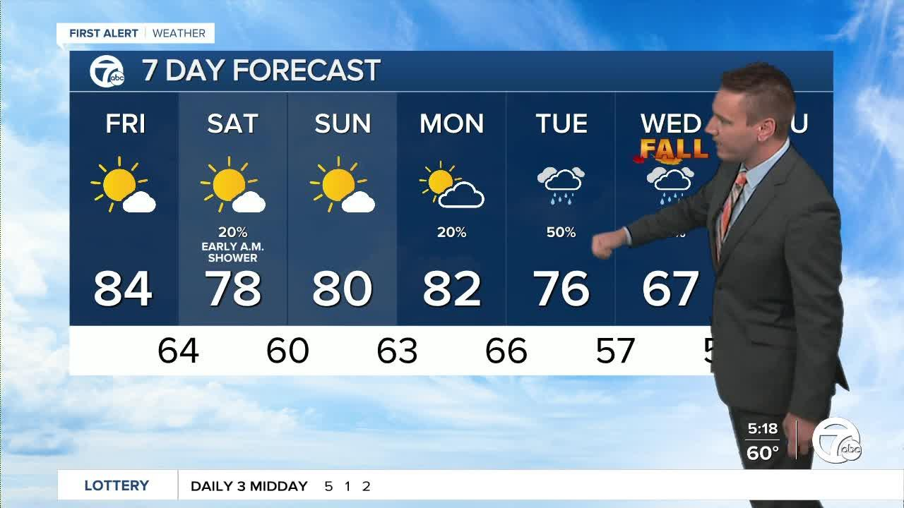 Metro Detroit Forecast: Hot start to the final weekend of summer