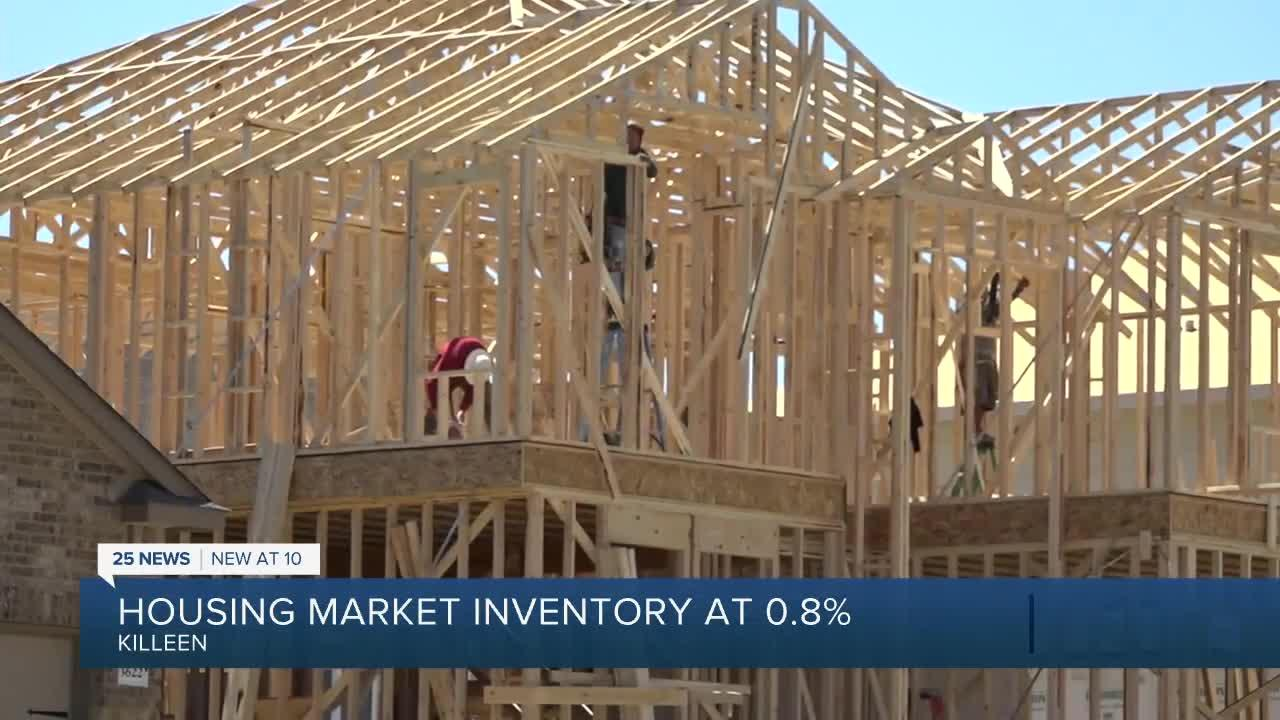 Housing market inventory at 0.8%