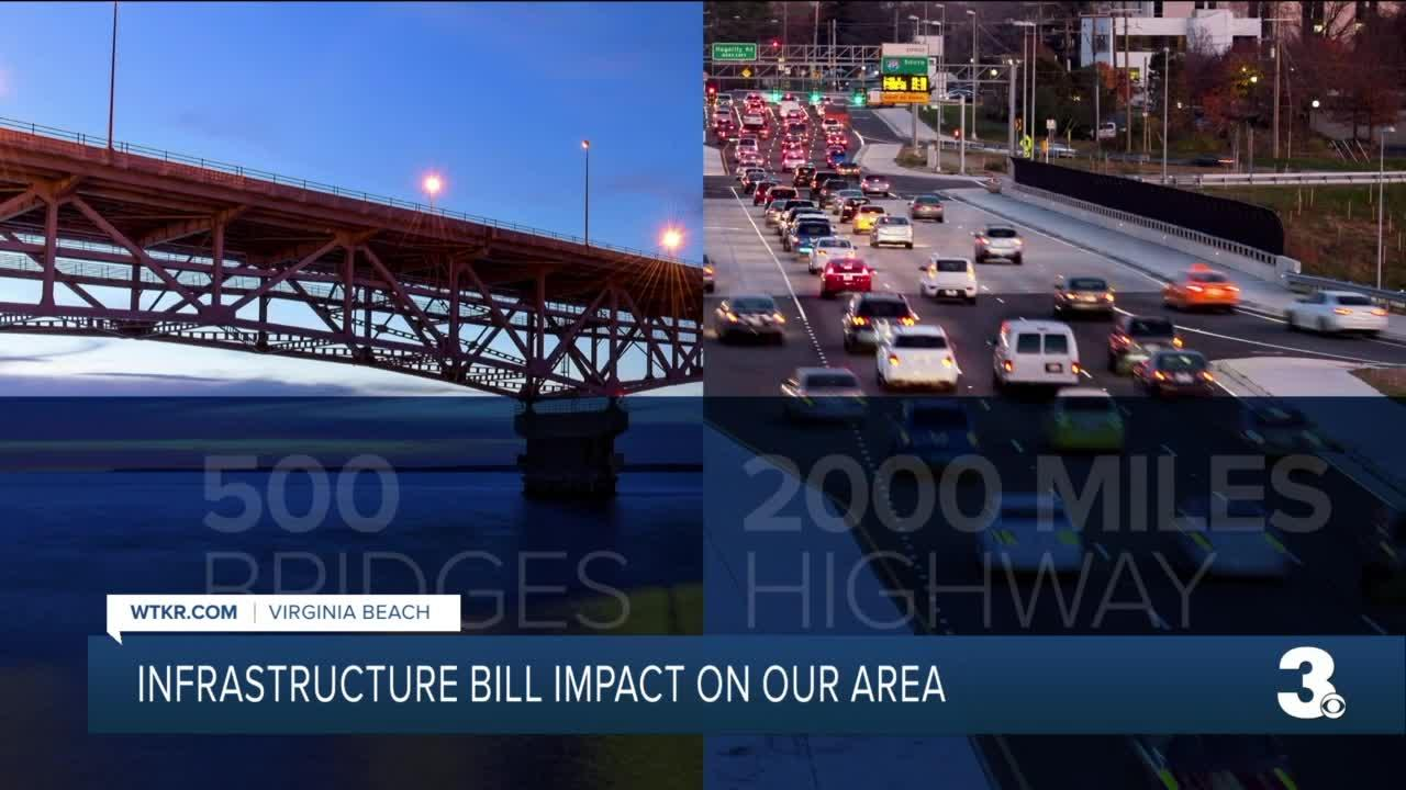 Infrastructure bill impact on our area