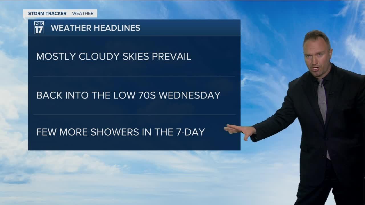 Tuesday Evening Forecast Oct 12, 2021