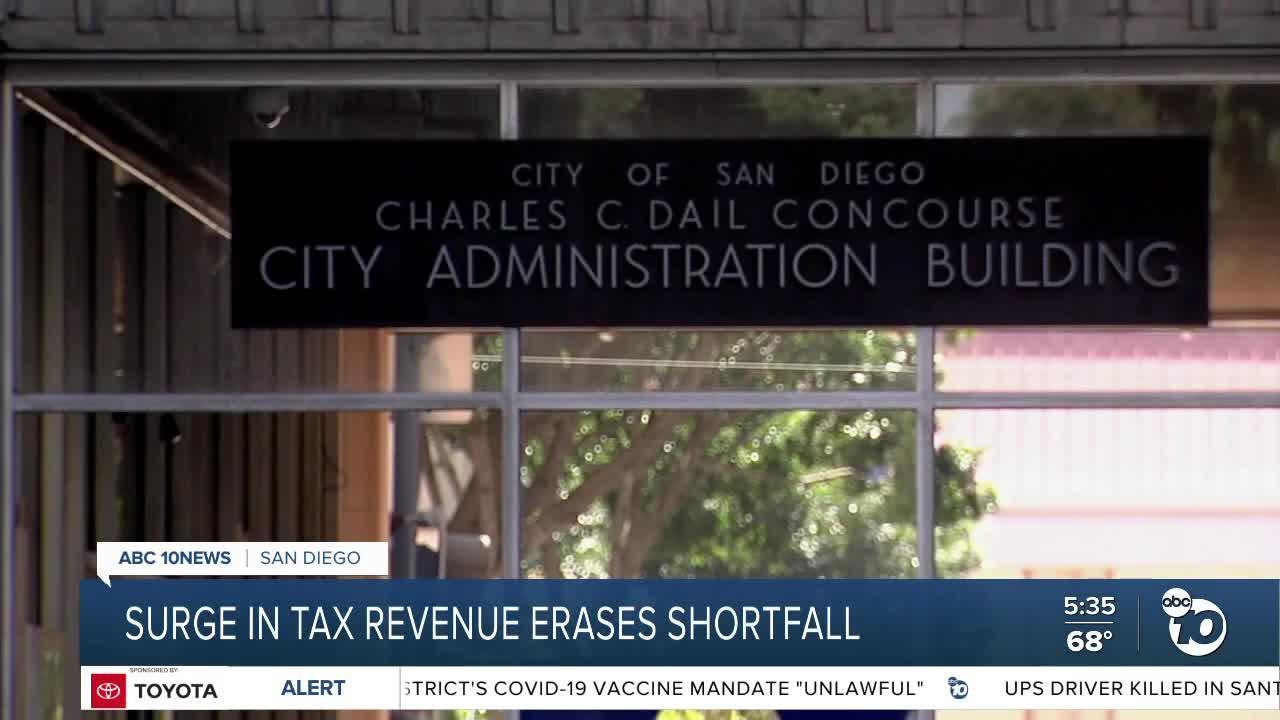 Tourists, sales tax help erase $52 million city shortfall