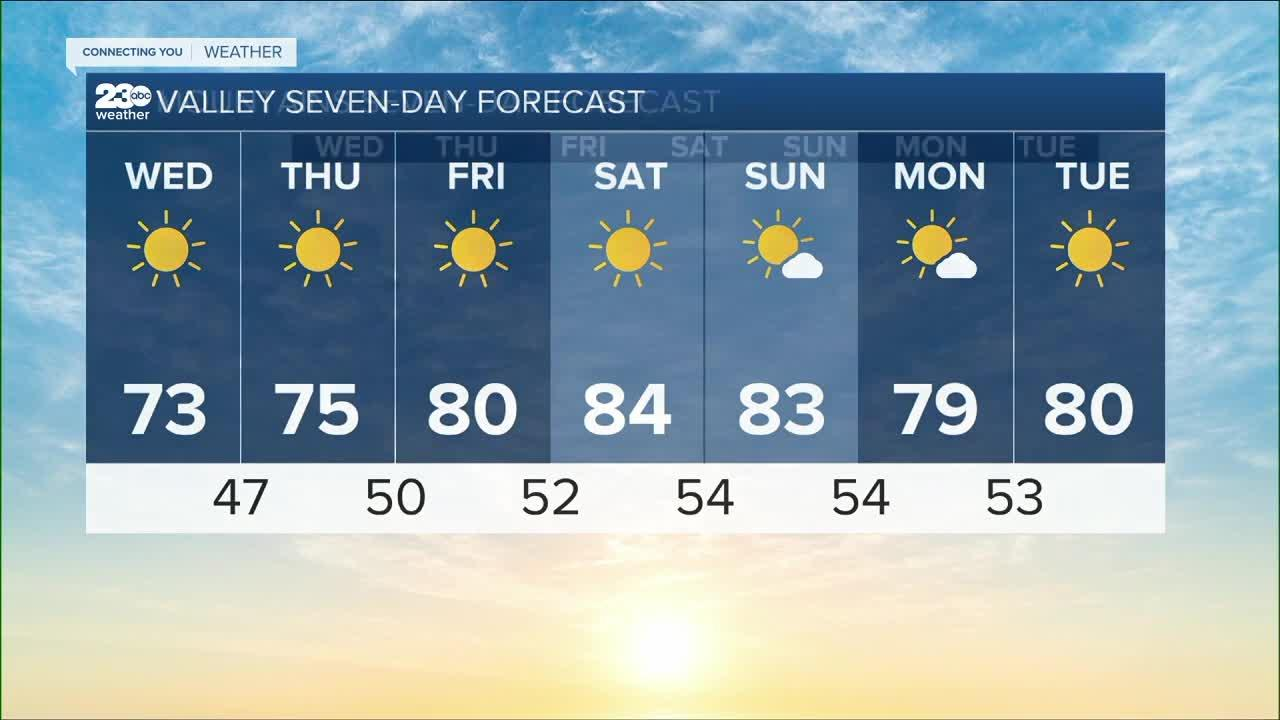 23ABC Weather for Wednesday, October 13, 2021