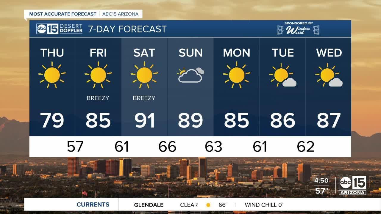 Warmer weather in store as we head toward the weekend