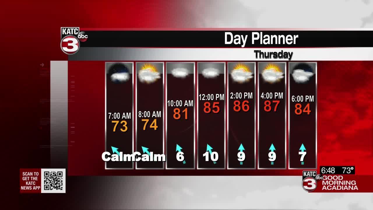 Daniel's Thursday Weathercast 10/14/2021