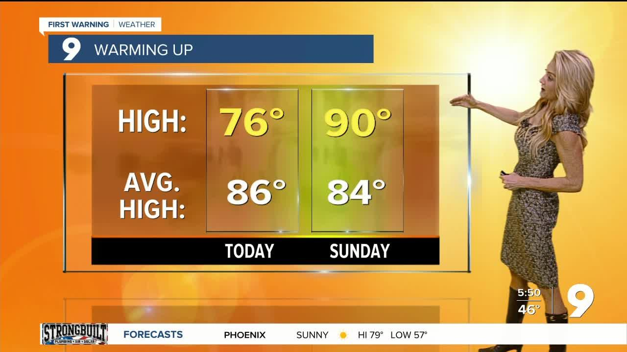 Warming temps over the next few days