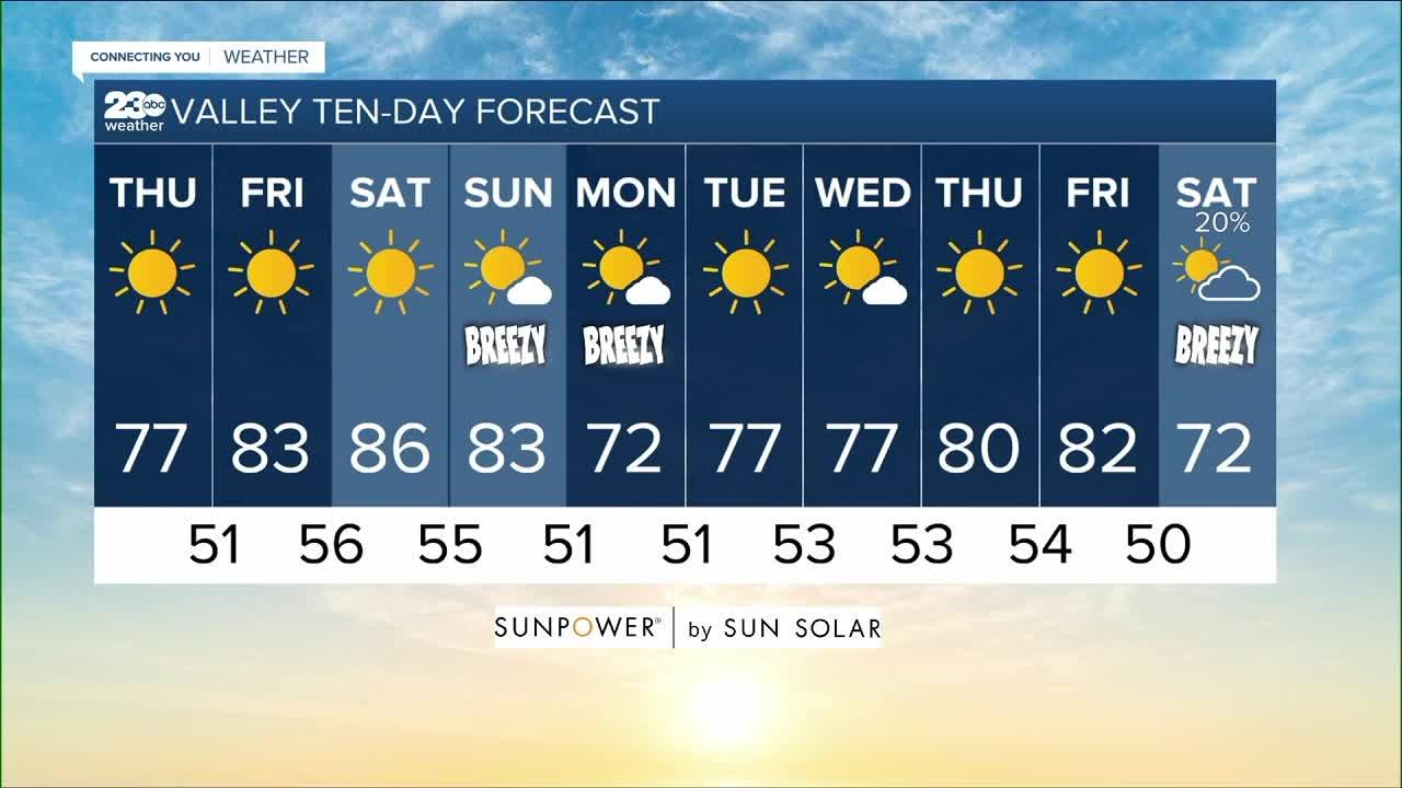 23ABC Weather for Thursday, October 14, 2021